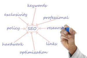 ההיבט הטכני בקידום האתרים