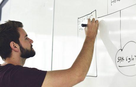 פיתוח מוצר – מה זה אומר בעצם?